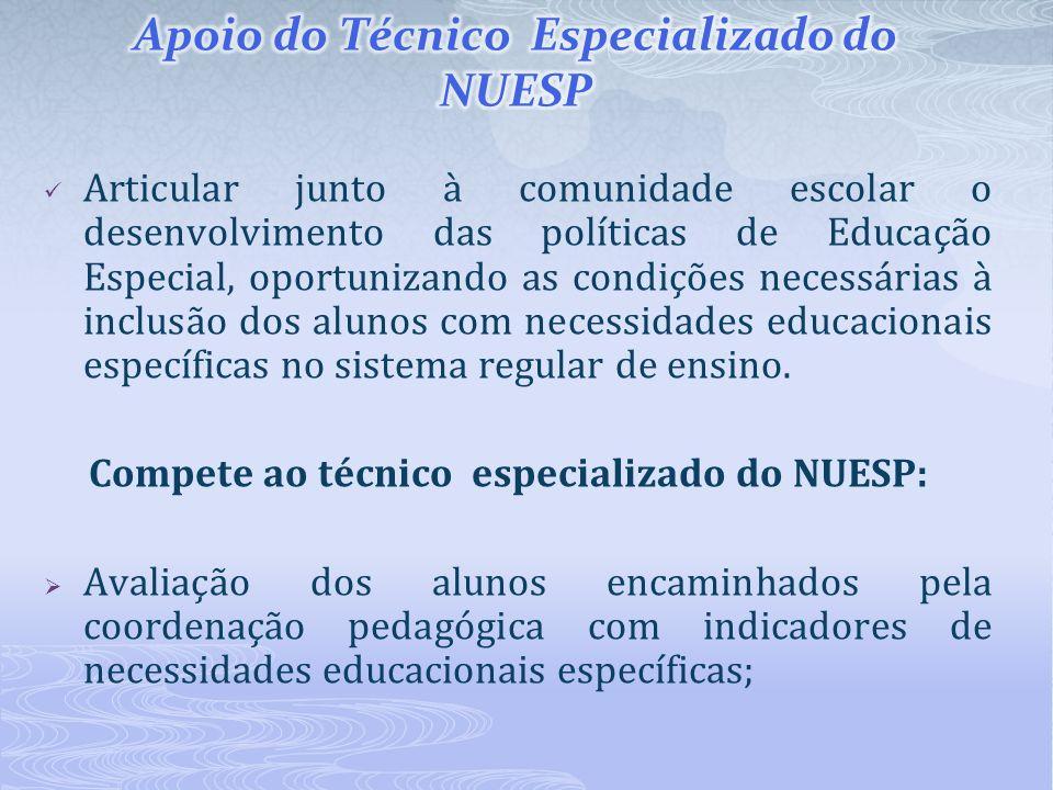 Apoio do Técnico Especializado do NUESP