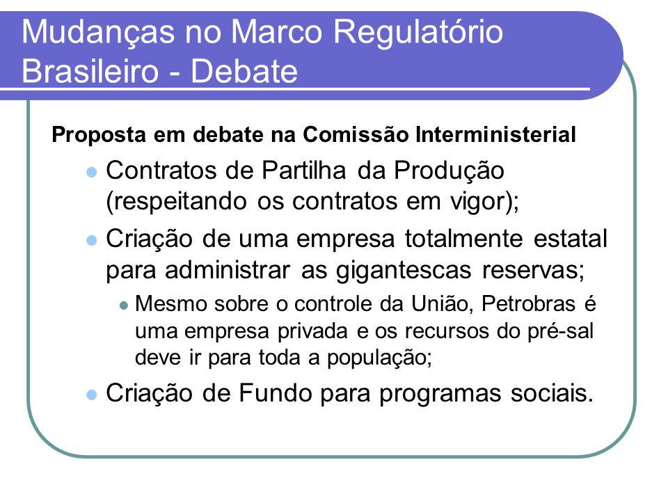 Mudanças no Marco Regulatório Brasileiro - Debate