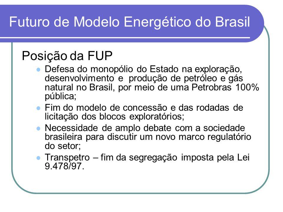 Futuro de Modelo Energético do Brasil