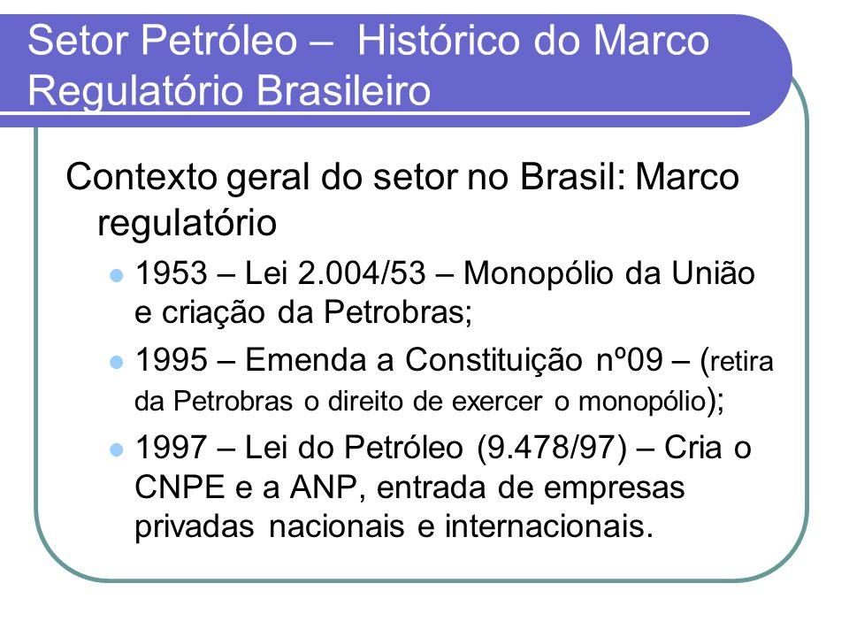 Setor Petróleo – Histórico do Marco Regulatório Brasileiro