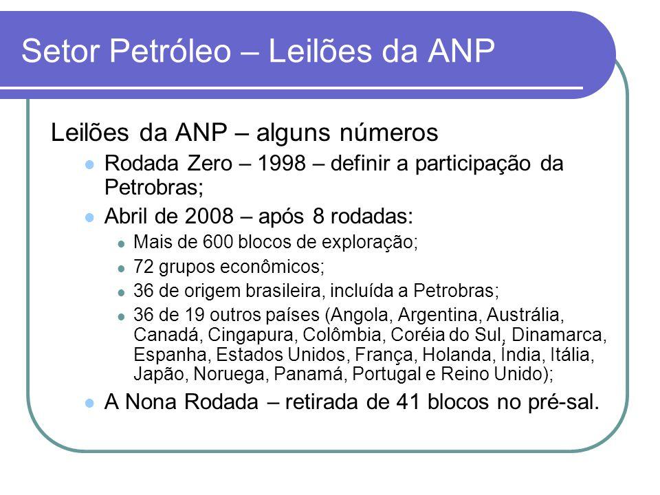 Setor Petróleo – Leilões da ANP