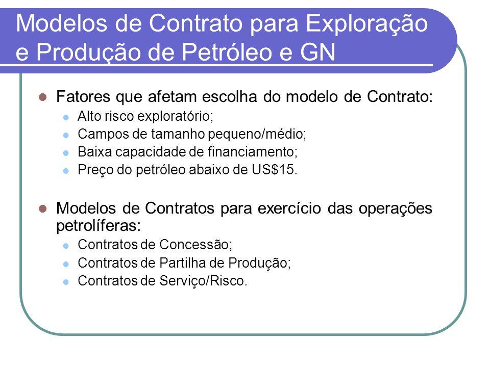 Modelos de Contrato para Exploração e Produção de Petróleo e GN