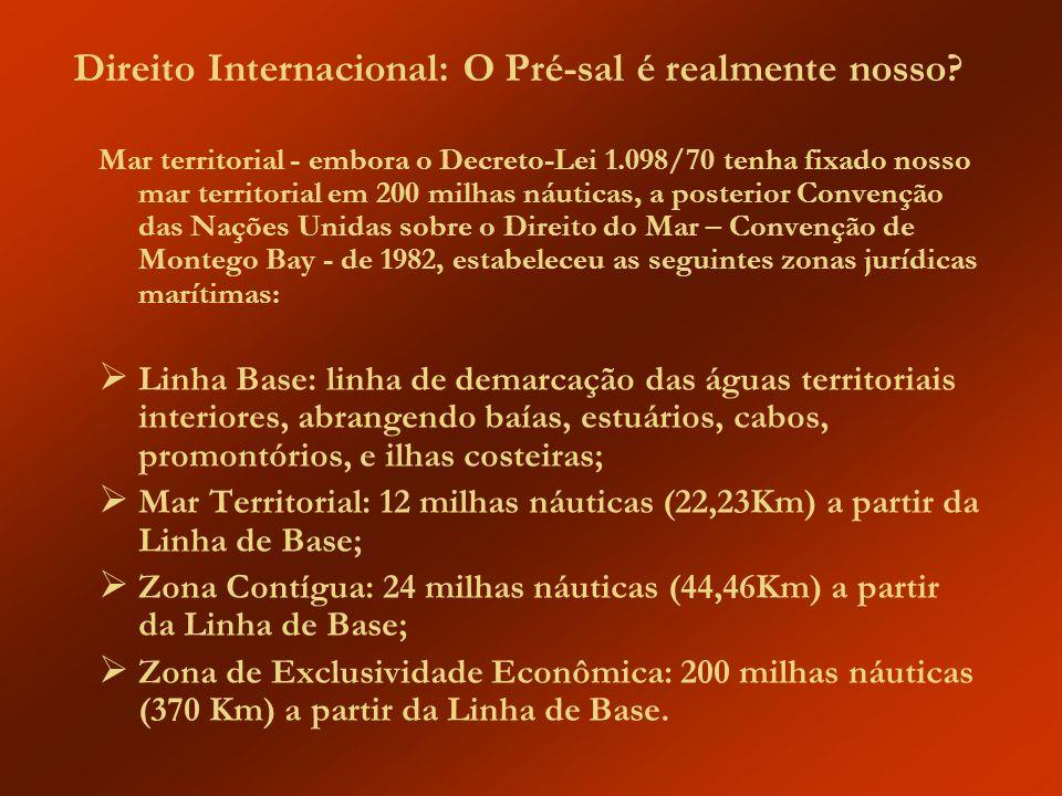 Direito Internacional: O Pré-sal é realmente nosso