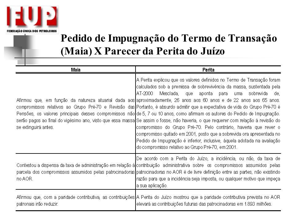 Pedido de Impugnação do Termo de Transação (Maia) X Parecer da Perita do Juízo