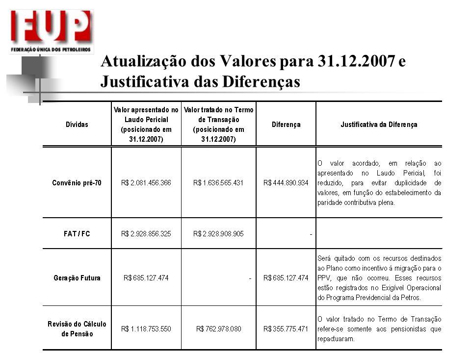 Atualização dos Valores para 31.12.2007 e Justificativa das Diferenças