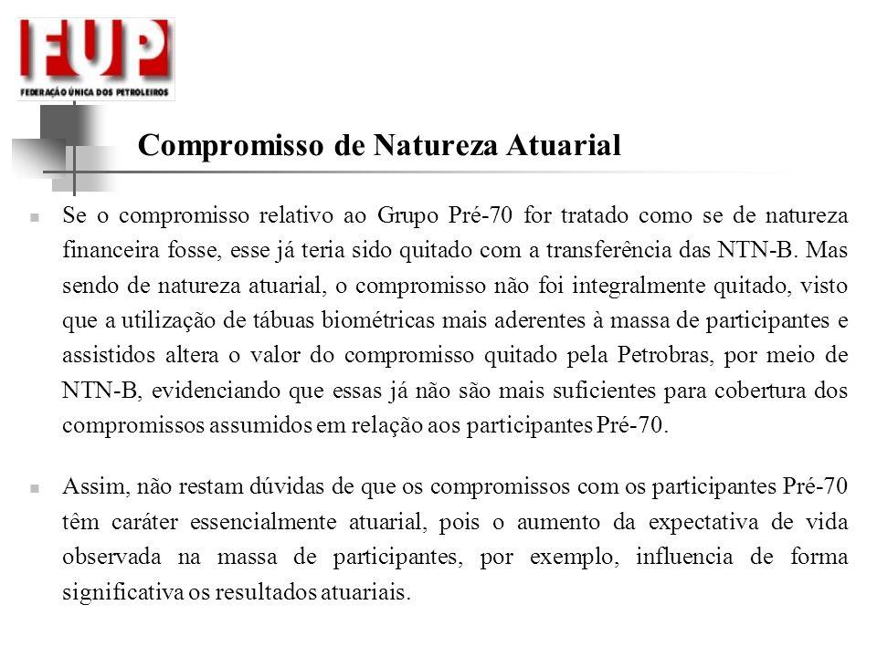 Compromisso de Natureza Atuarial