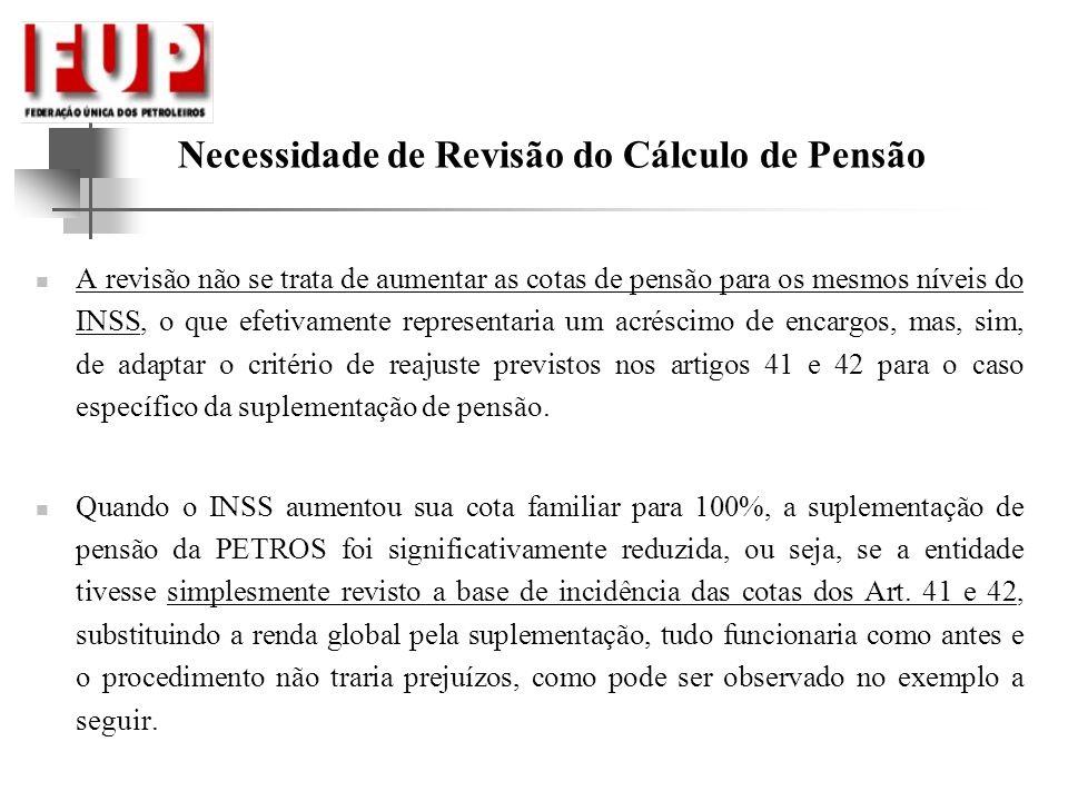 Necessidade de Revisão do Cálculo de Pensão