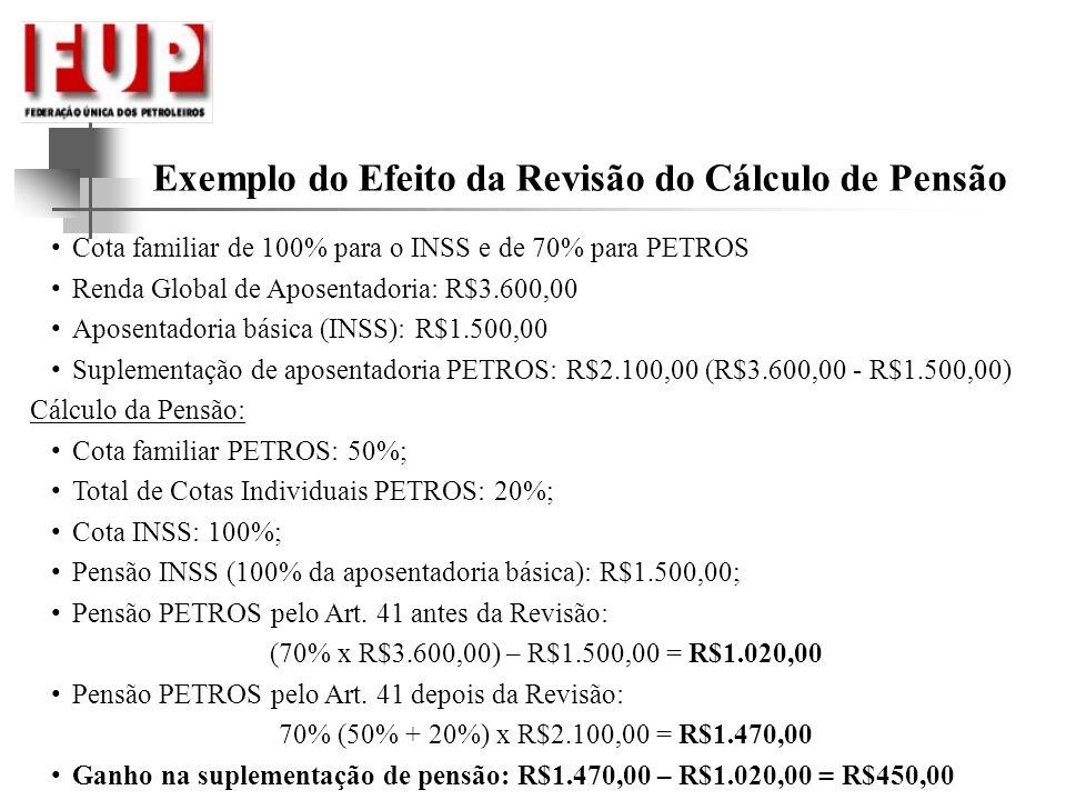 Exemplo do Efeito da Revisão do Cálculo de Pensão