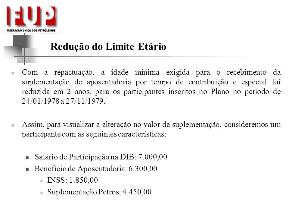 Redução do Limite Etário