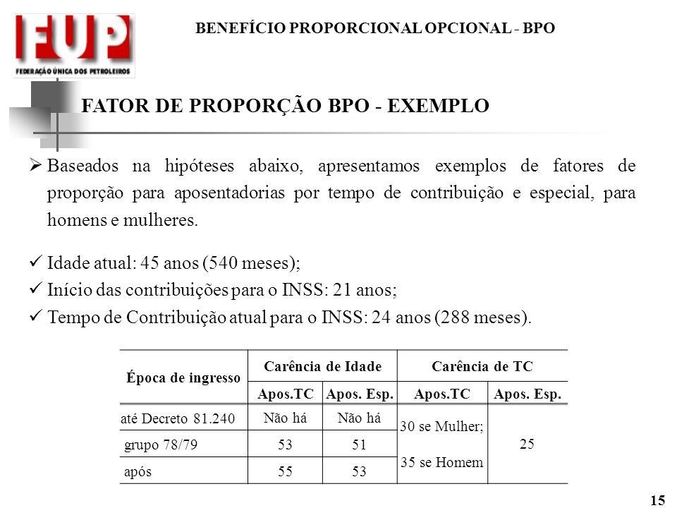FATOR DE PROPORÇÃO BPO - EXEMPLO