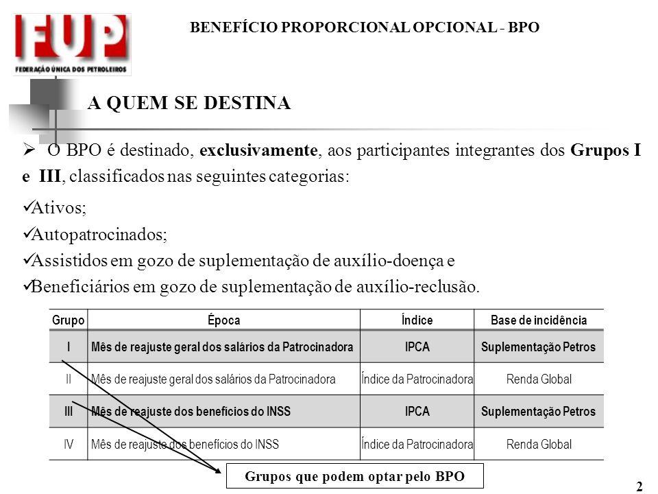 Grupos que podem optar pelo BPO