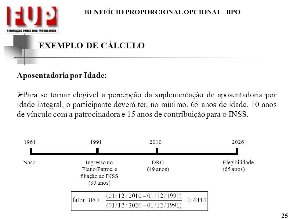 Ingresso no Plano/Patroc. e filiação ao INSS