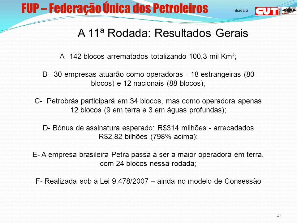 FUP – Federação Única dos Petroleiros
