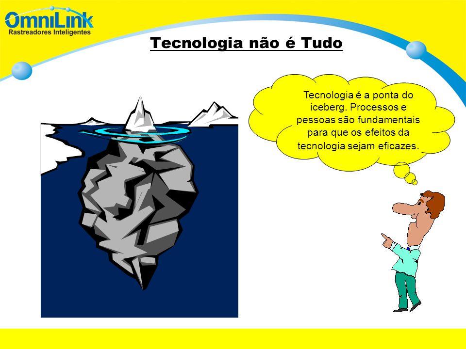 Tecnologia não é TudoTecnologia é a ponta do iceberg.