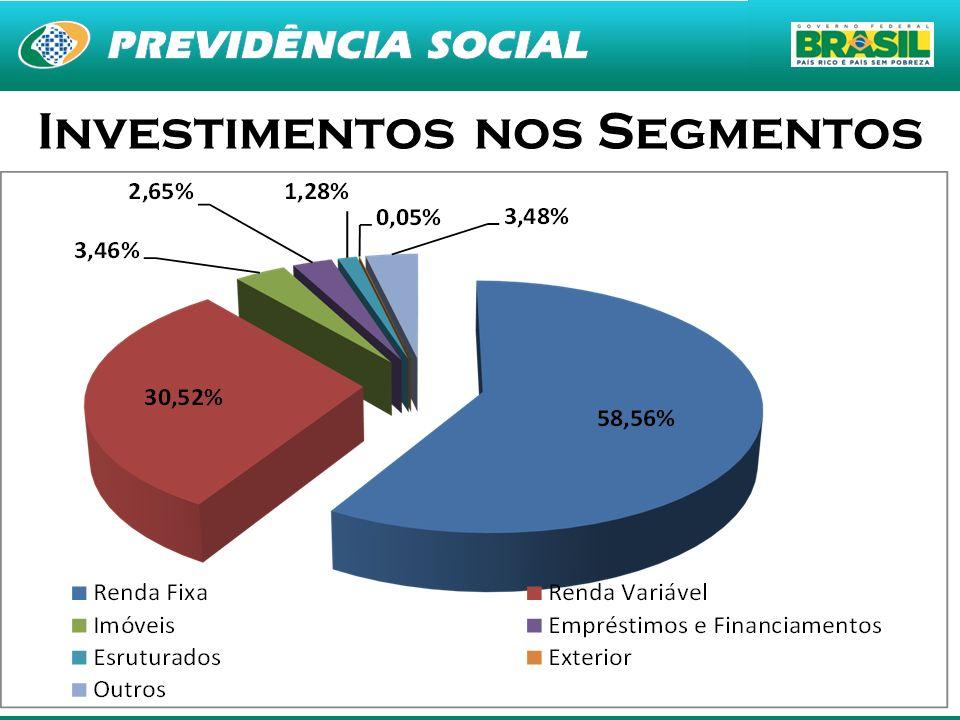 Investimentos nos Segmentos