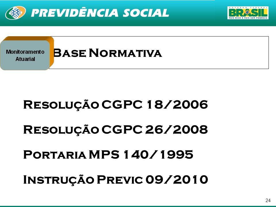 Base Normativa Resolução CGPC 18/2006 Resolução CGPC 26/2008