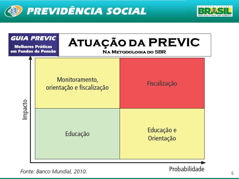Atuação da PREVIC Na Metodologia do SBR
