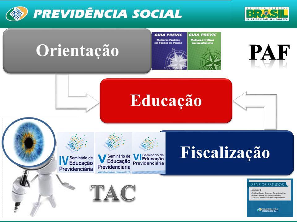 Orientação Educação Fiscalização PAF TAC