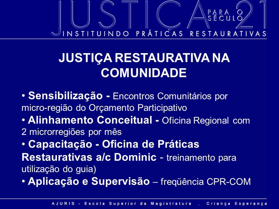 JUSTIÇA RESTAURATIVA NA COMUNIDADE