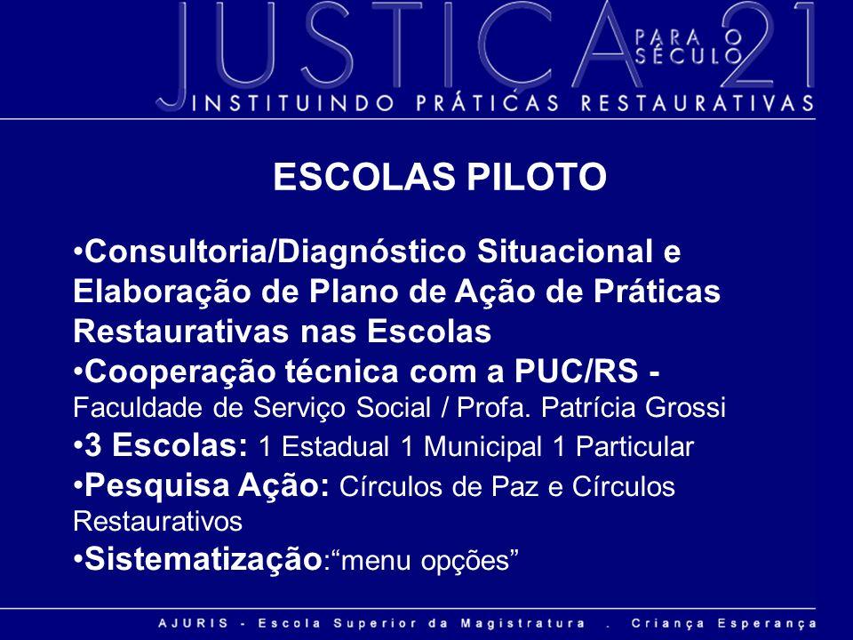 ESCOLAS PILOTO Consultoria/Diagnóstico Situacional e Elaboração de Plano de Ação de Práticas Restaurativas nas Escolas.