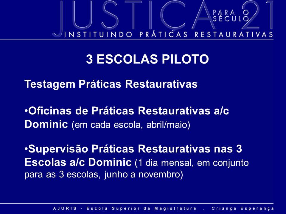 3 ESCOLAS PILOTO Testagem Práticas Restaurativas