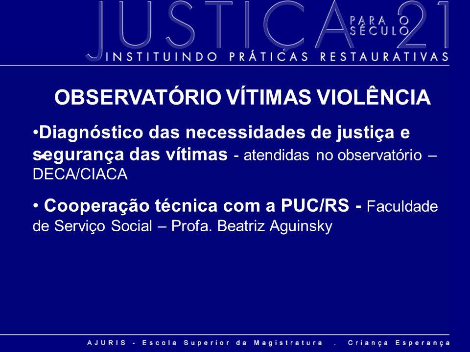OBSERVATÓRIO VÍTIMAS VIOLÊNCIA