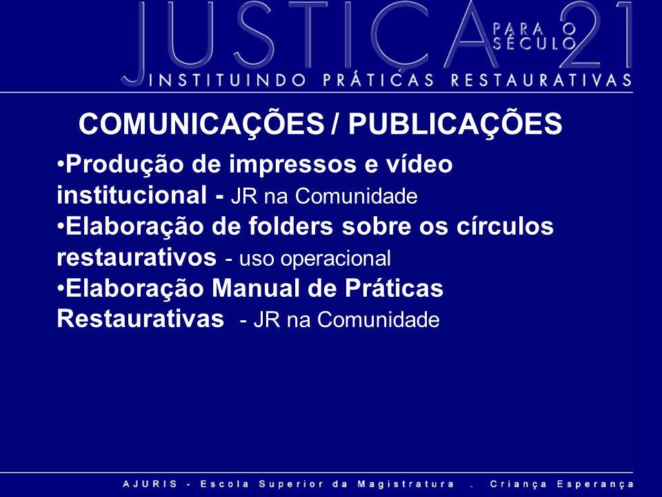 COMUNICAÇÕES / PUBLICAÇÕES