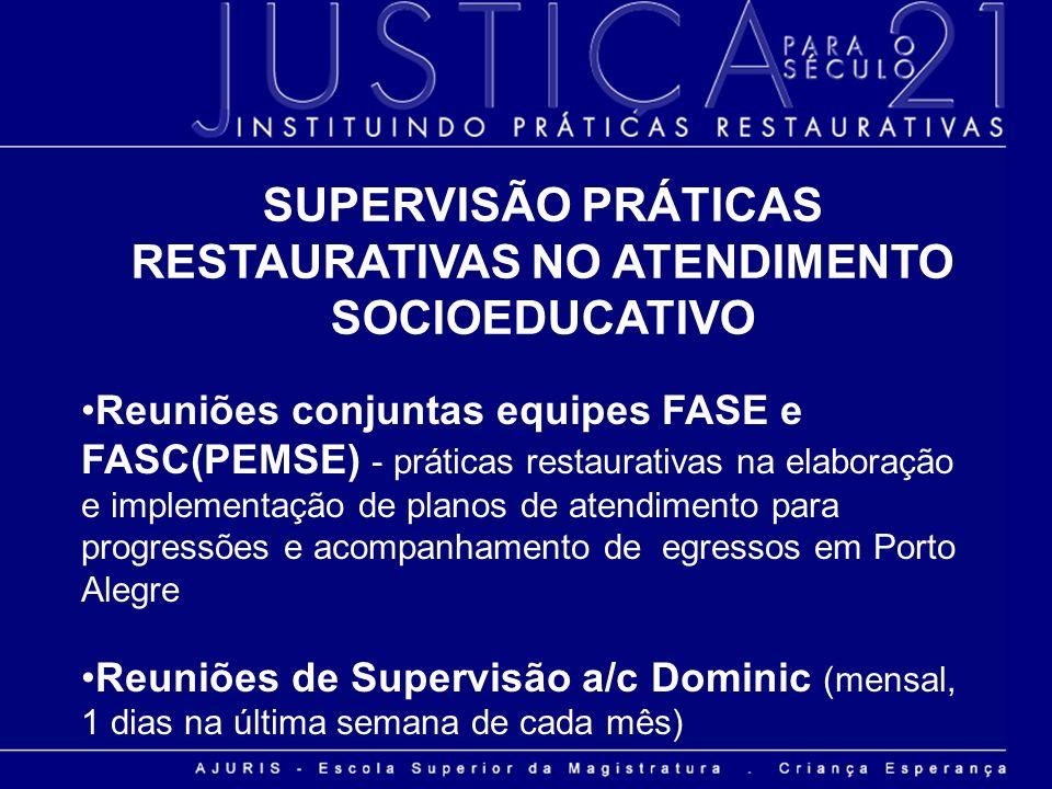 SUPERVISÃO PRÁTICAS RESTAURATIVAS NO ATENDIMENTO SOCIOEDUCATIVO