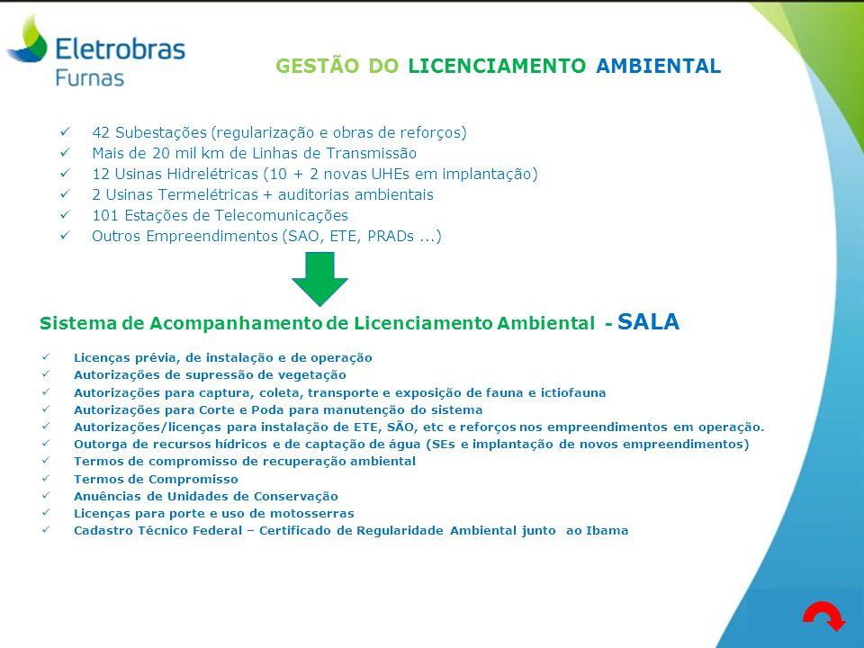GESTÃO DO LICENCIAMENTO AMBIENTAL