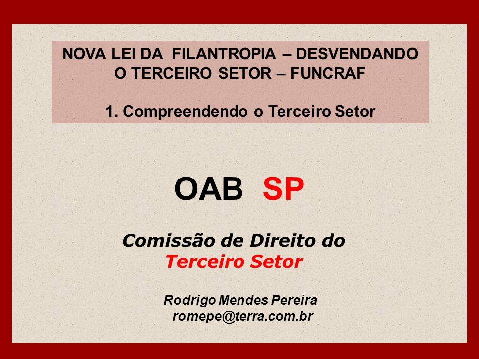OAB SP Comissão de Direito do Terceiro Setor