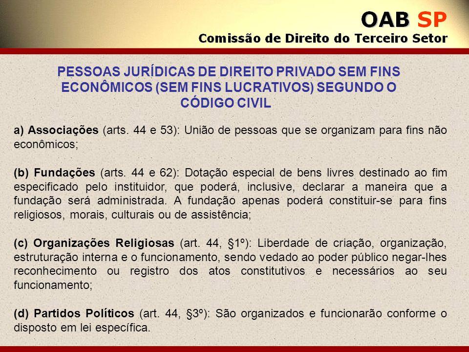 PESSOAS JURÍDICAS DE DIREITO PRIVADO SEM FINS ECONÔMICOS (SEM FINS LUCRATIVOS) SEGUNDO O CÓDIGO CIVIL