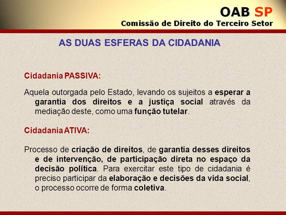 AS DUAS ESFERAS DA CIDADANIA