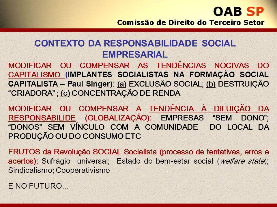 CONTEXTO DA RESPONSABILIDADE SOCIAL EMPRESARIAL