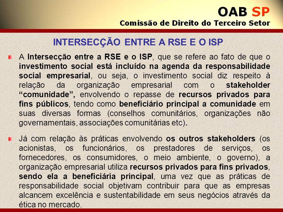 INTERSECÇÃO ENTRE A RSE E O ISP