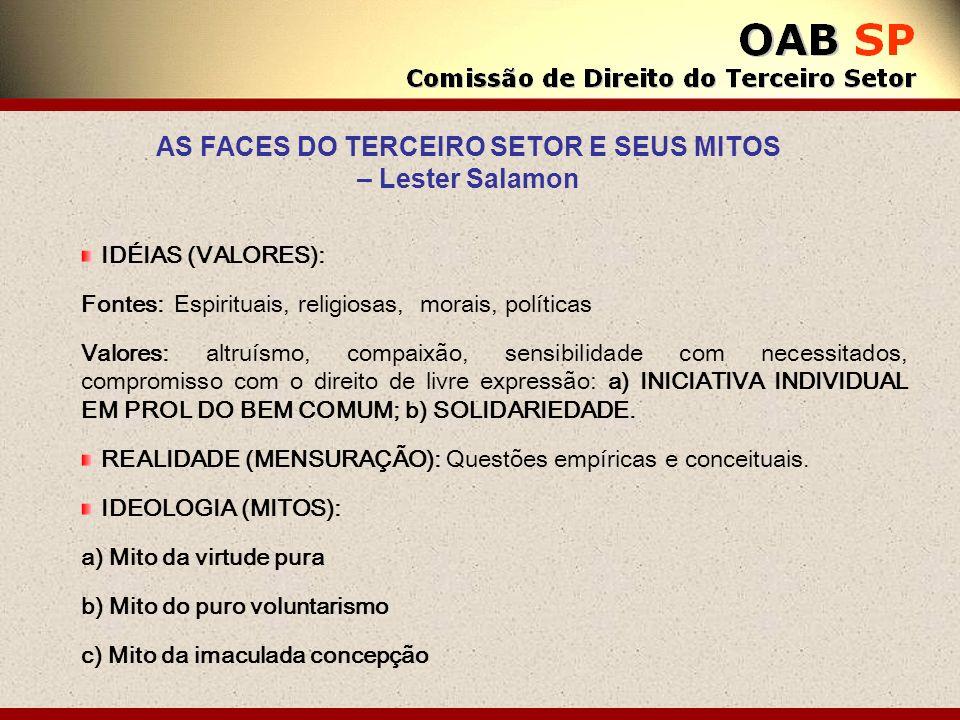 AS FACES DO TERCEIRO SETOR E SEUS MITOS