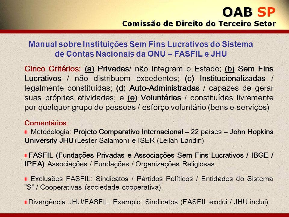 Manual sobre Instituições Sem Fins Lucrativos do Sistema de Contas Nacionais da ONU – FASFIL e JHU
