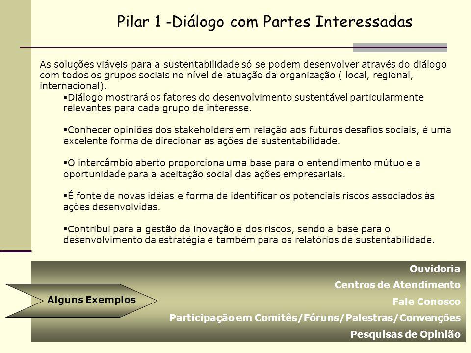 Pilar 1 -Diálogo com Partes Interessadas