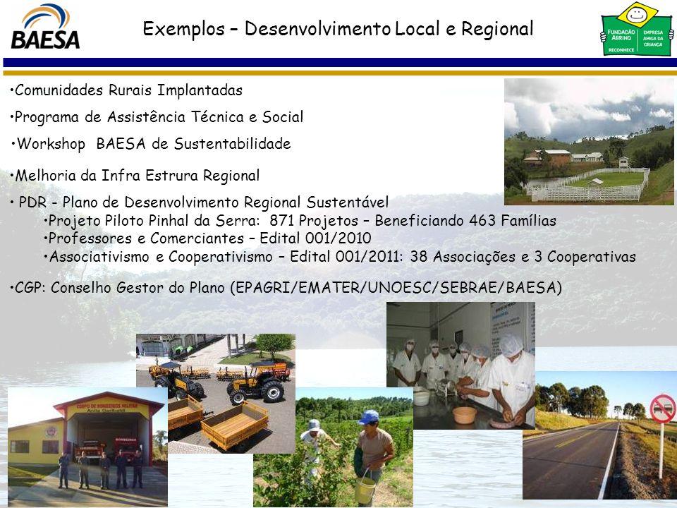 Exemplos – Desenvolvimento Local e Regional