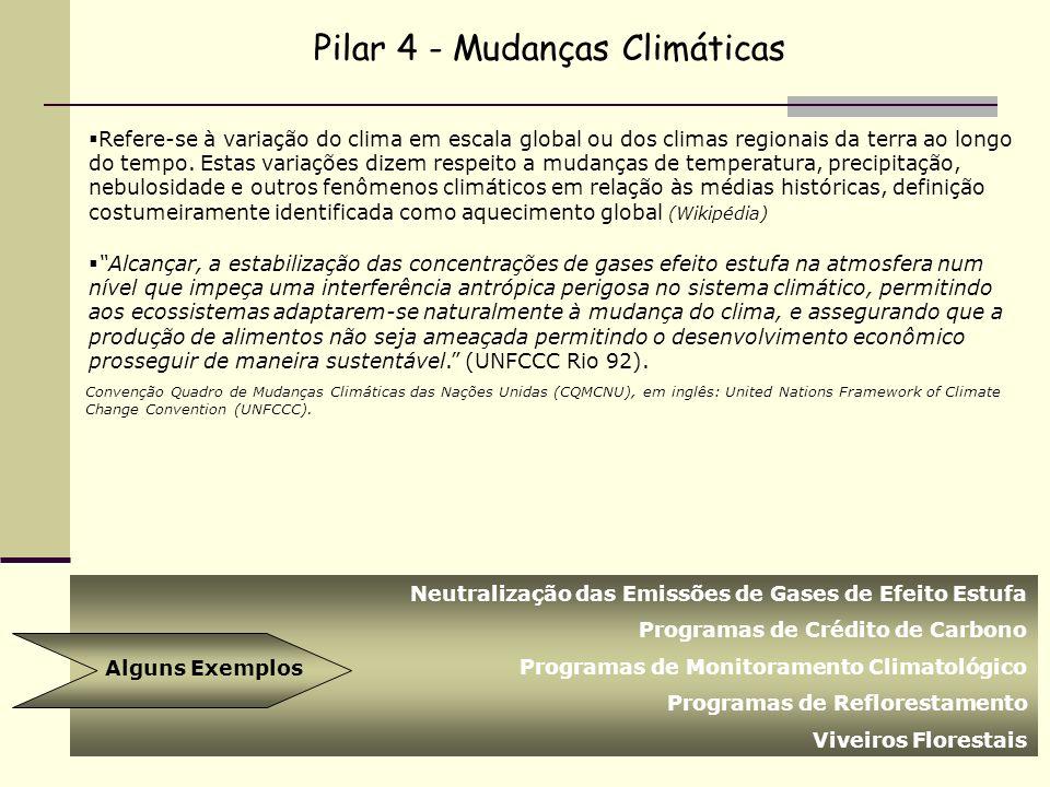 Pilar 4 - Mudanças Climáticas