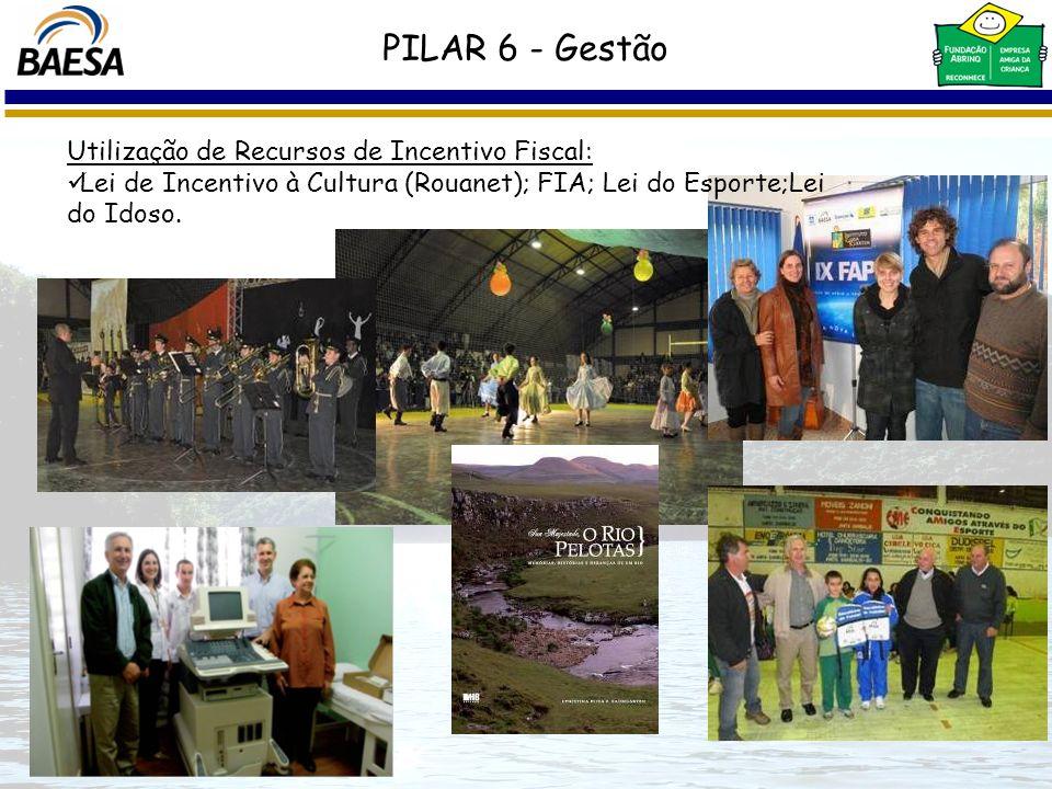 PILAR 6 - Gestão Utilização de Recursos de Incentivo Fiscal: