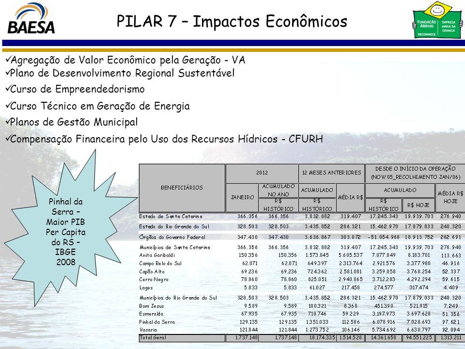 PILAR 7 – Impactos Econômicos