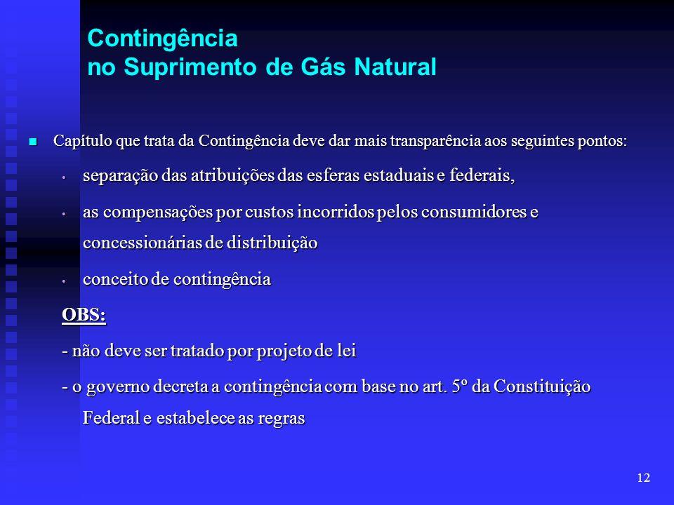 Contingência no Suprimento de Gás Natural