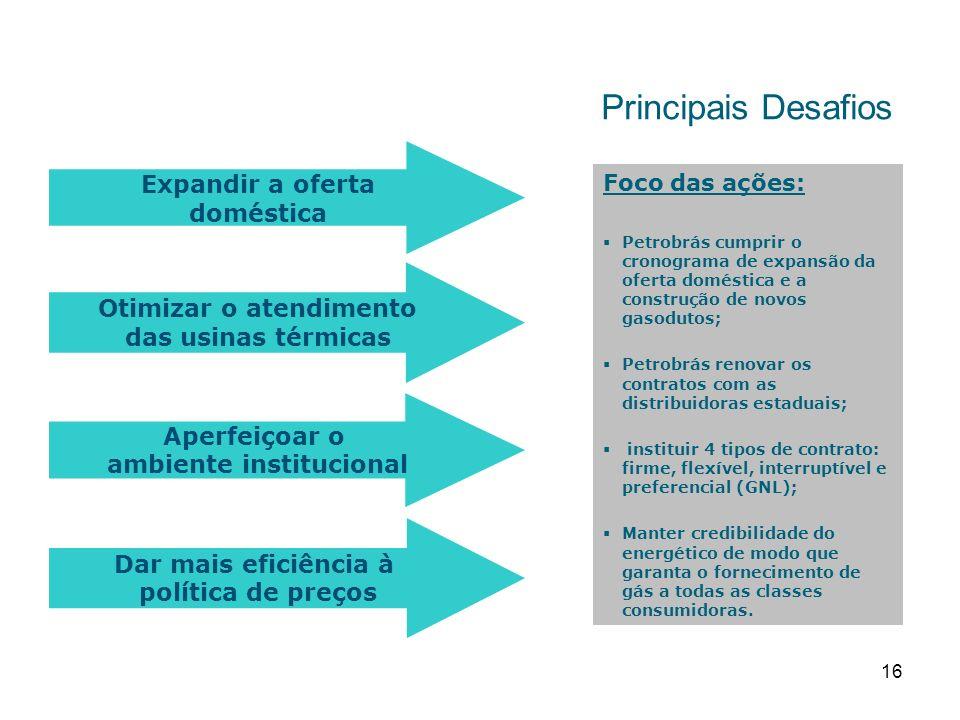 Otimizar o atendimento ambiente institucional