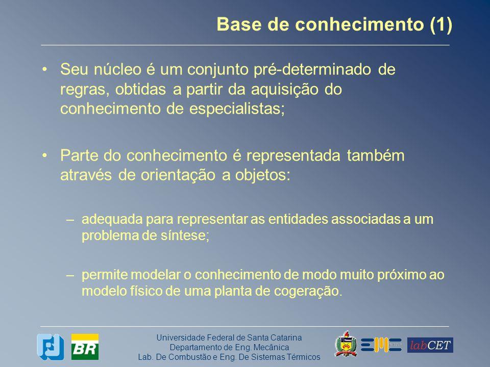 Base de conhecimento (1)