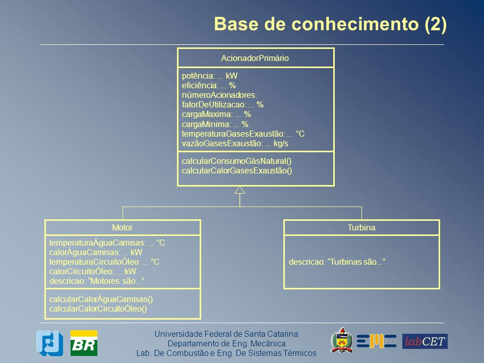Base de conhecimento (2)