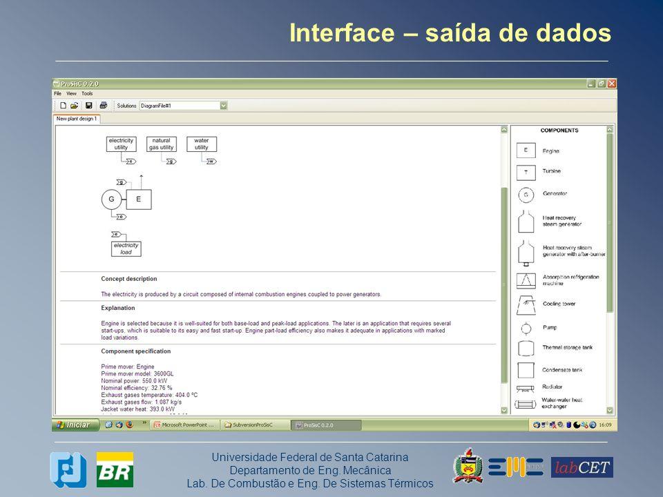 Interface – saída de dados