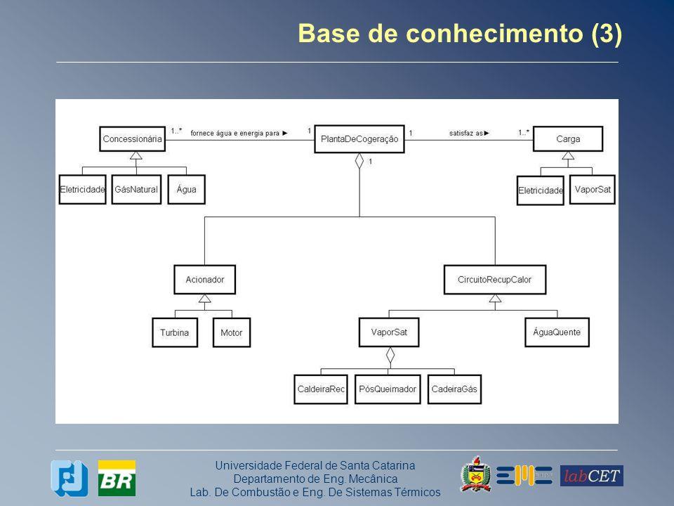 Base de conhecimento (3)