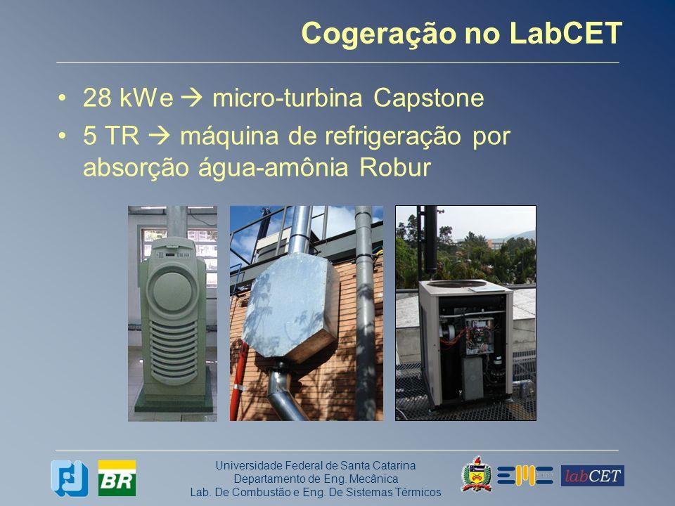 Cogeração no LabCET 28 kWe  micro-turbina Capstone