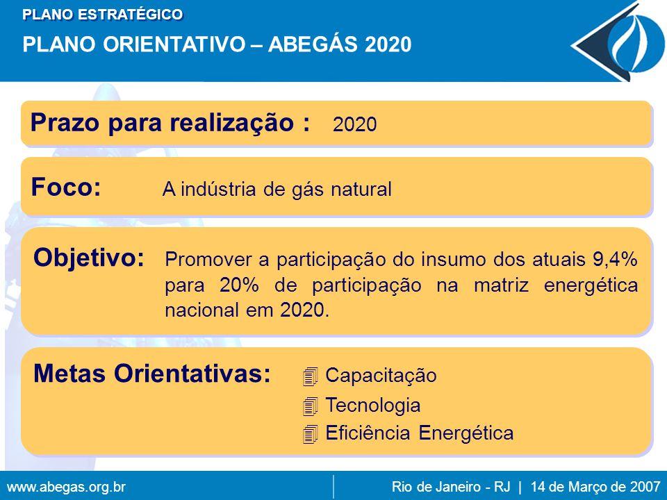 Prazo para realização : 2020