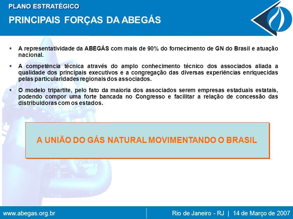 A UNIÃO DO GÁS NATURAL MOVIMENTANDO O BRASIL